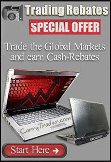Contact us to Join Free Forex Rebate Plans..
