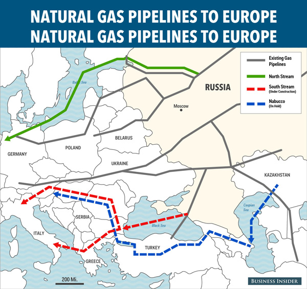 Natural Gas to Europe -New Pipeline Projects Chart
